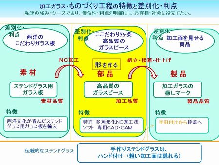 monokako.jpg